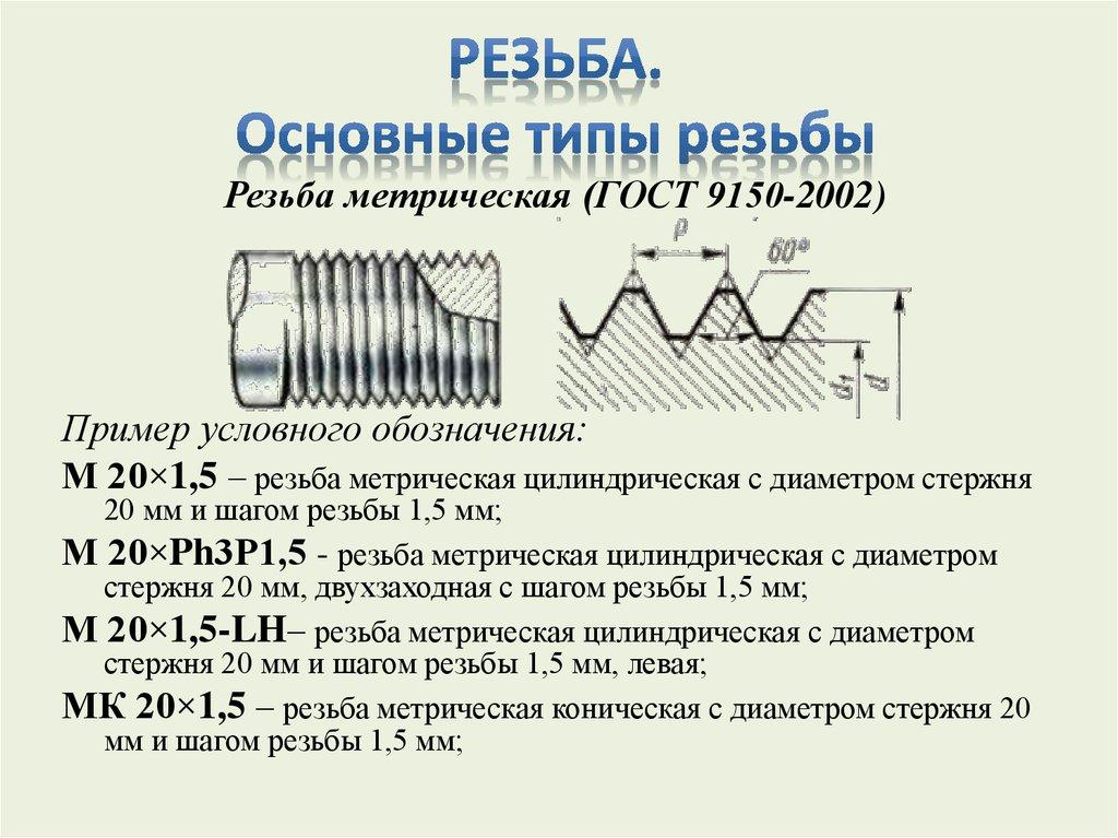 Чем дюймовая резьба отличается от метрической