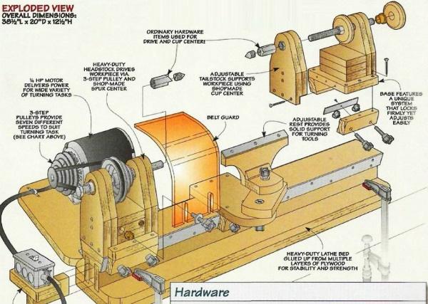 Как сделать токарный станок по дереву своими руками в домашних условиях, чертежи с размерами?