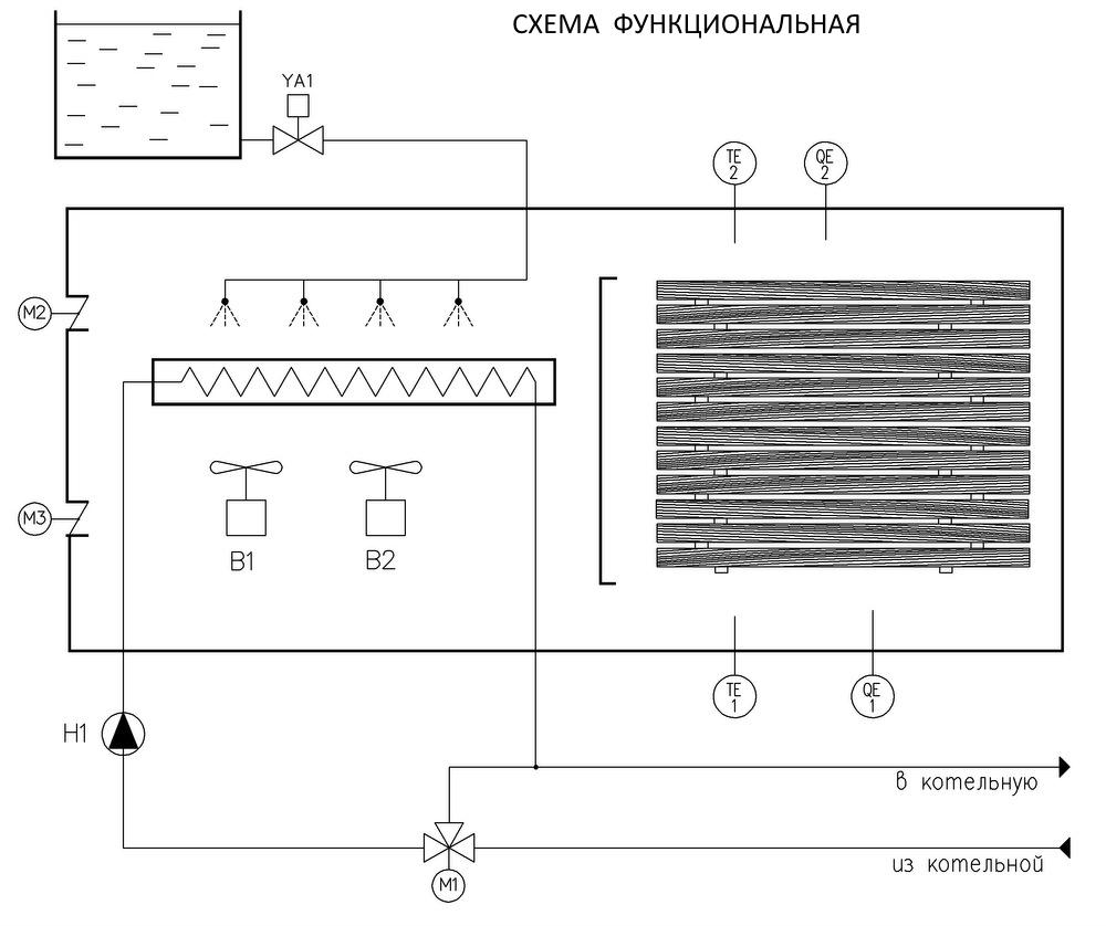 Преимущества вакуумной сушки древесины