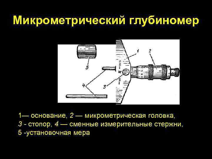 60451-15: гм глубиномеры микрометрические - производители и поставщики