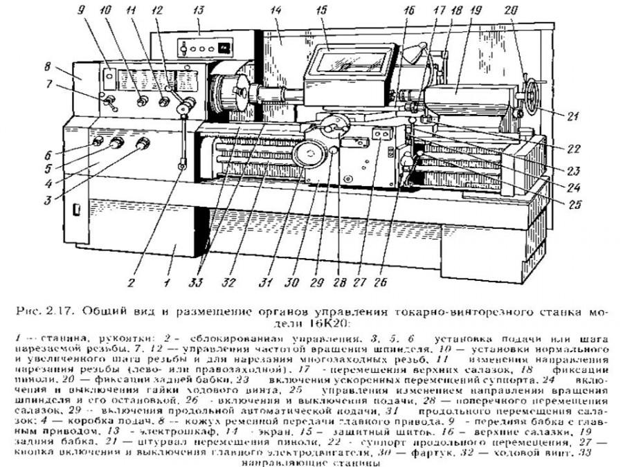 Основные характеристики и свойства токарно-винторезного станка 1в62г