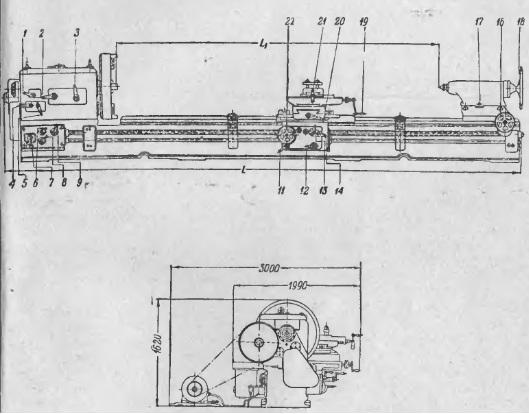 Технические характеристики токарного станка 1м61, назначение и схемы