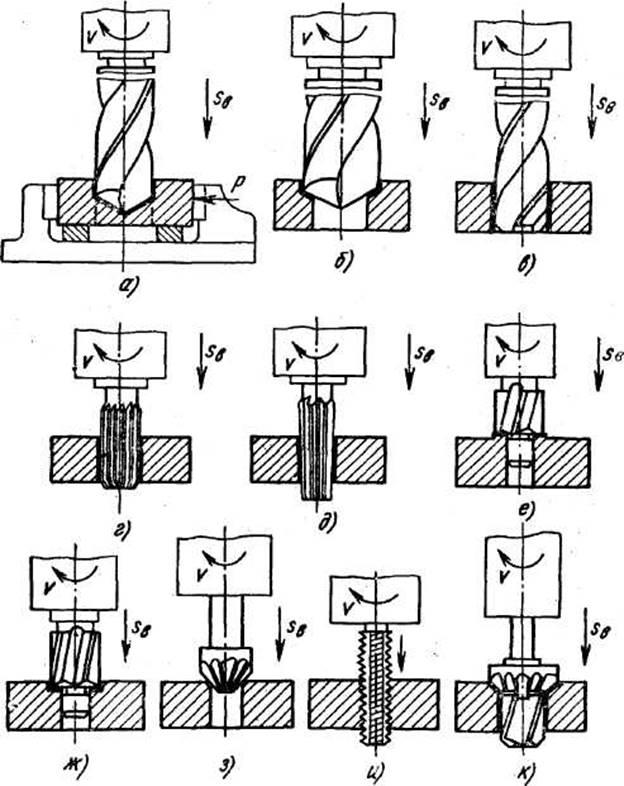 Зенковка по металлу — назначение и особенности применения — гост, конструкция, виды, применение
