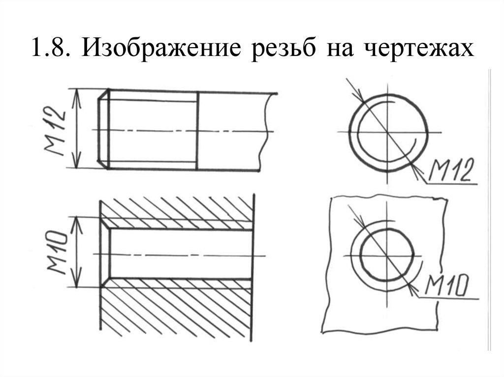 Изображение и обозначение резьбы