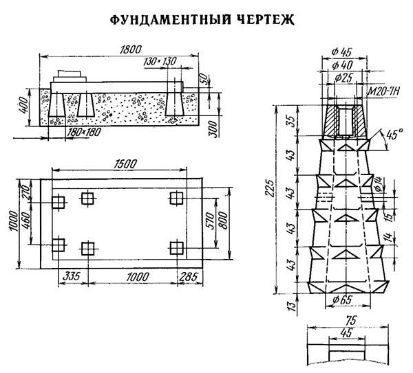 Фундамент под станок. фундамент под станки и технологическое оборудование