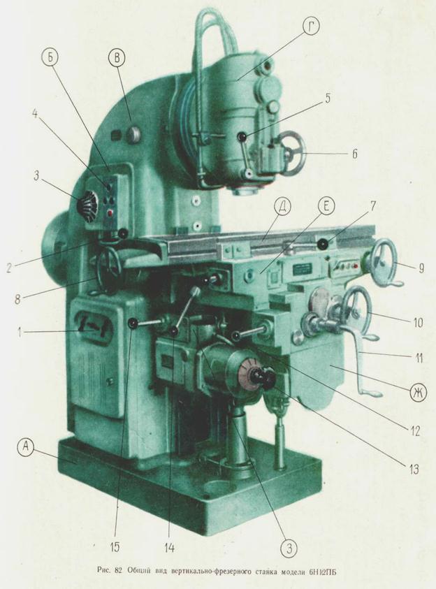 Горизонтально-фрезерные станки: модели, технические характеристики, устройство, назначение :: syl.ru