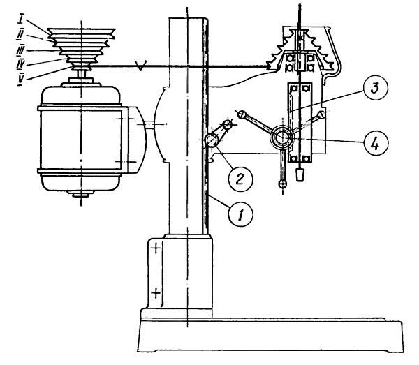 Настольно-сверлильный станок гс2112 - особенности и характеристики