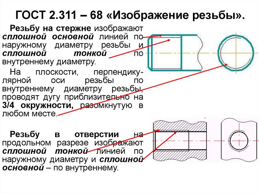 Обозначение резьбы на чертеже согласно гост