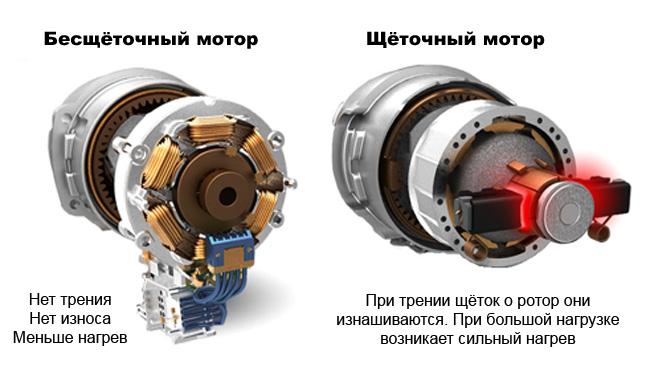 Бесщеточный шуруповерт: недостатки и преимущества шуруповерта с бесщеточным двигателем