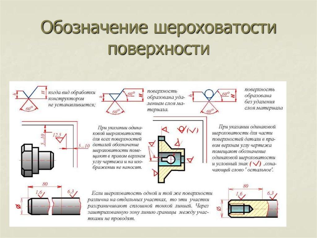 Шероховатость поверхности — это что за показатель? свойство шероховатости, способы измерения, параметры