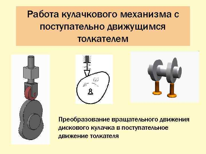 Принцип работы и конструкция главной передачи автомобиля