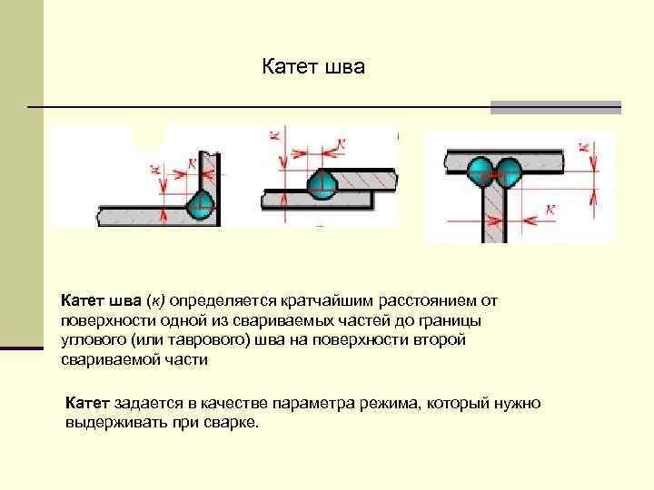Катет сварного шва — что это такое и как измерить?