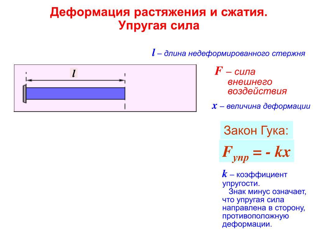 Сопротивление материалов. сочетание деформаций изгиба и растяжения или сжатия.