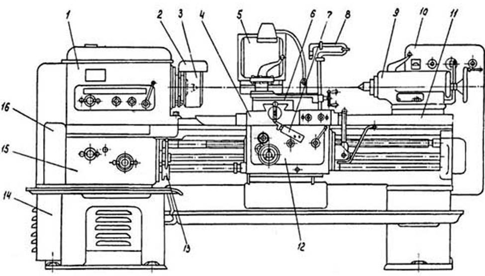 Обзор токарно-винторезного станка 1к62