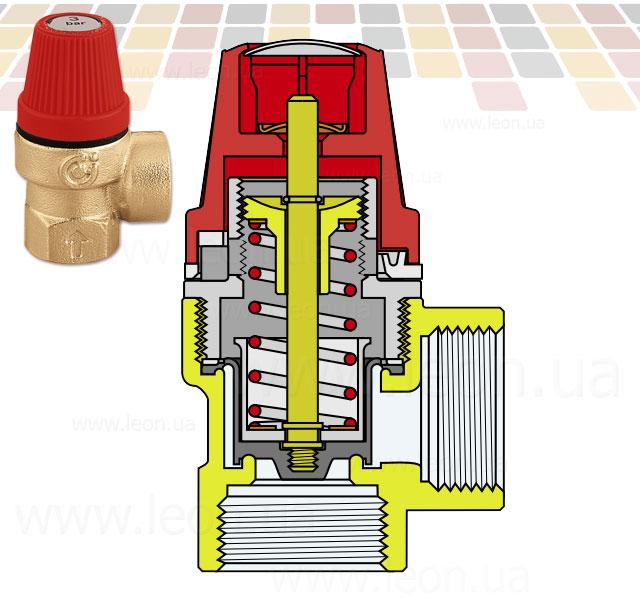 Клапан сброса избыточного давления воды для водонагревателя: виды и установка