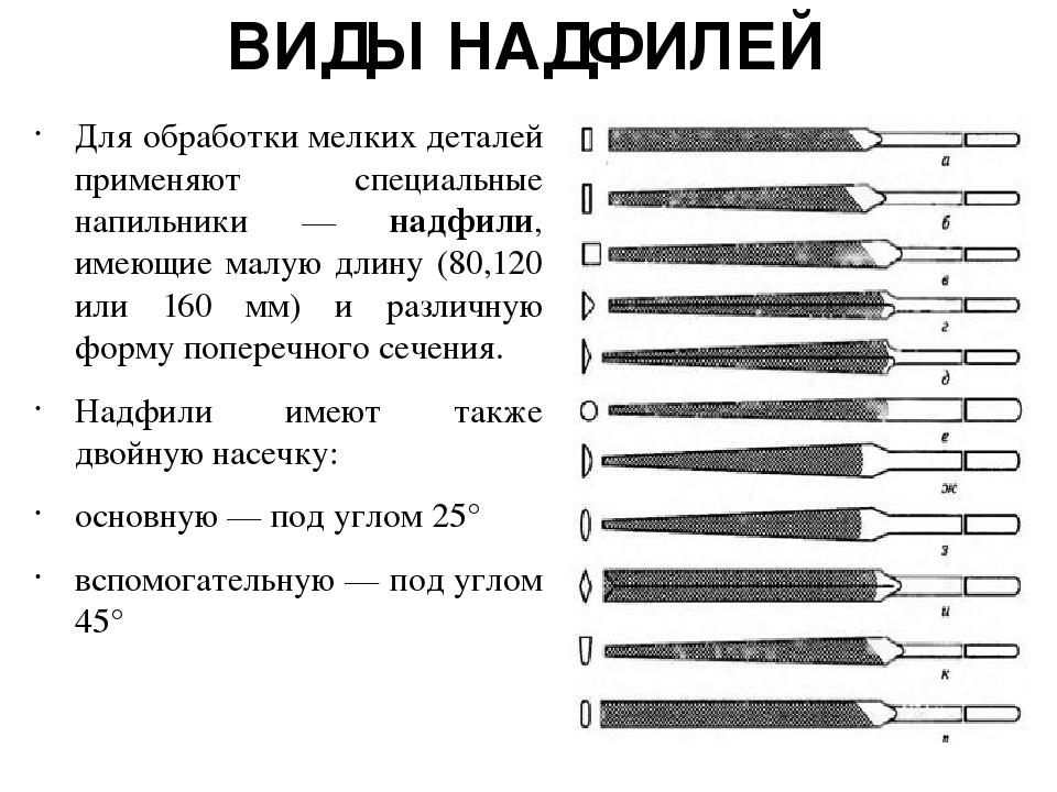 Надфиль: назначение, виды, формы, отличие от напильника