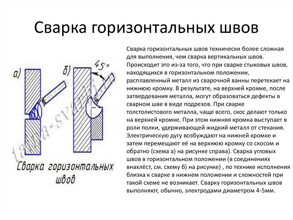 Как правильно варить вертикальный шов инвертором без отрыва?
