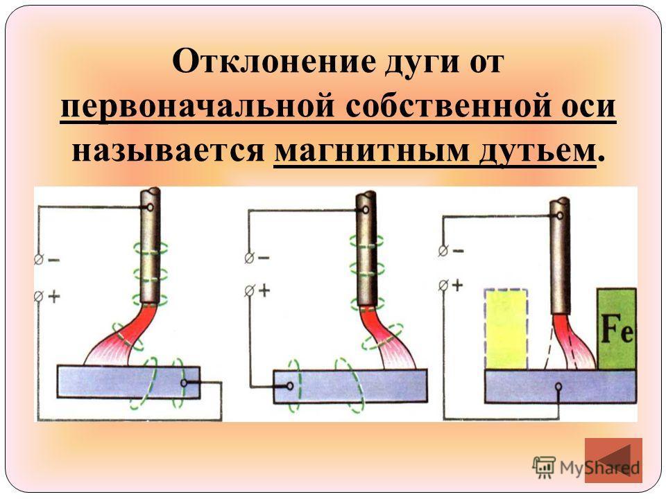 Как уменьшить влияние магнитного дутья при сварке плавлением. уменьшение влияния магнитного дутья на пространственное положение дуги при сварке способ оплаты