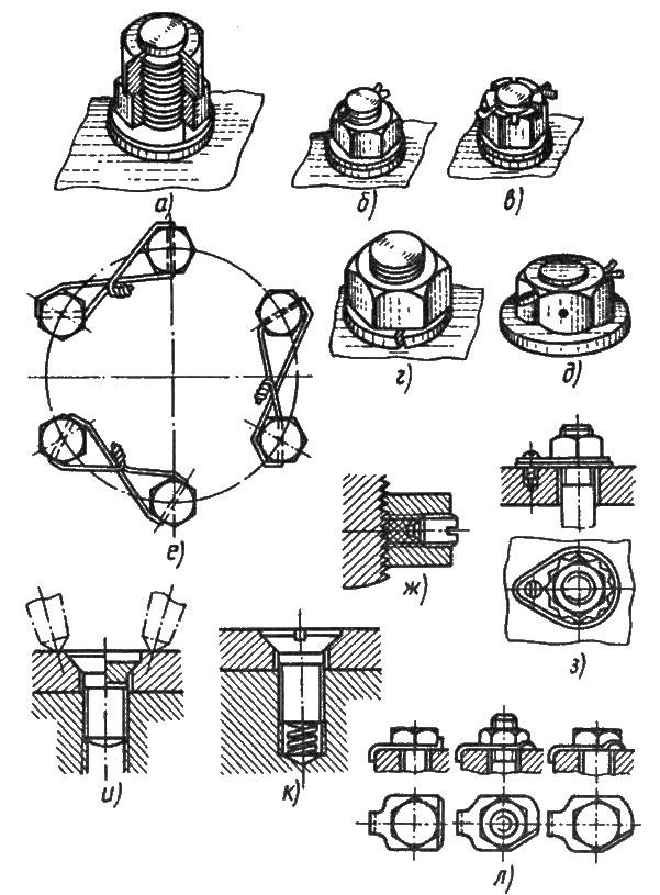 Способы стопорения резьбовых соединений.