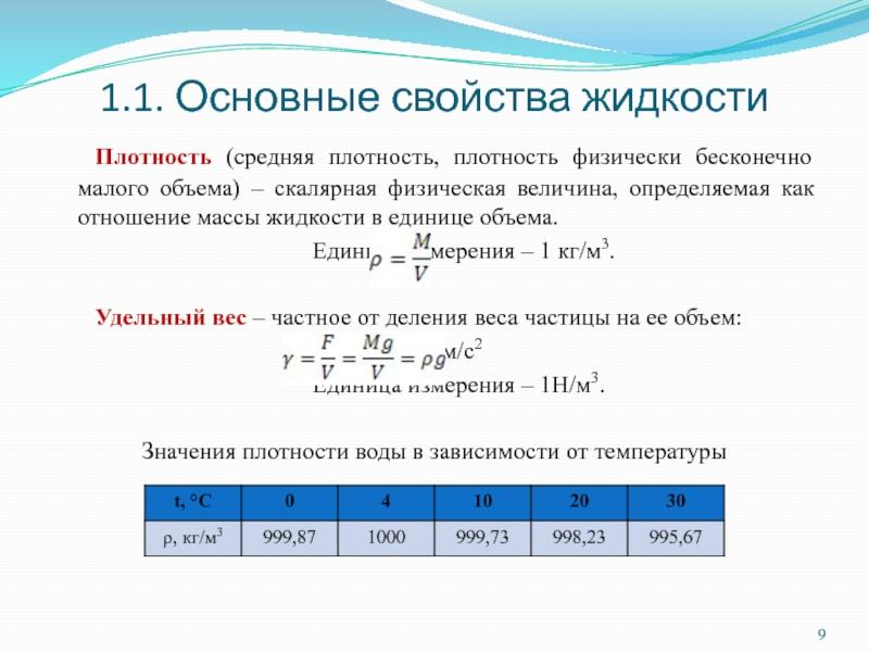 Удельный вес металлов и сплавов