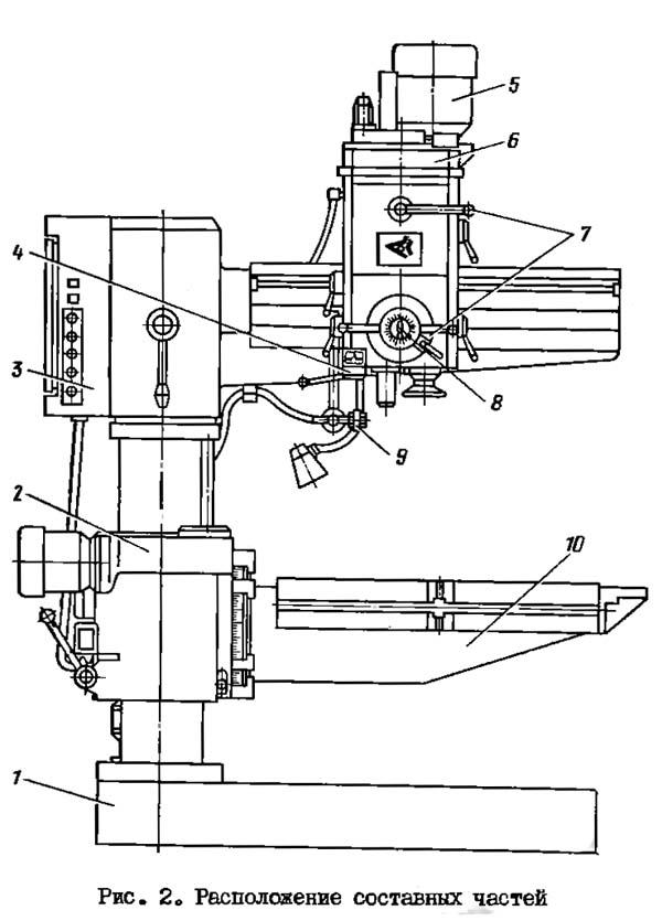 Радиально-сверлильный станок 2Л53У