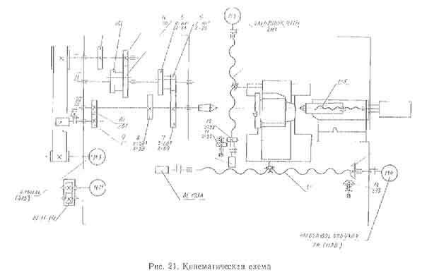 Токарно-винторезный станок 16К20Ф3