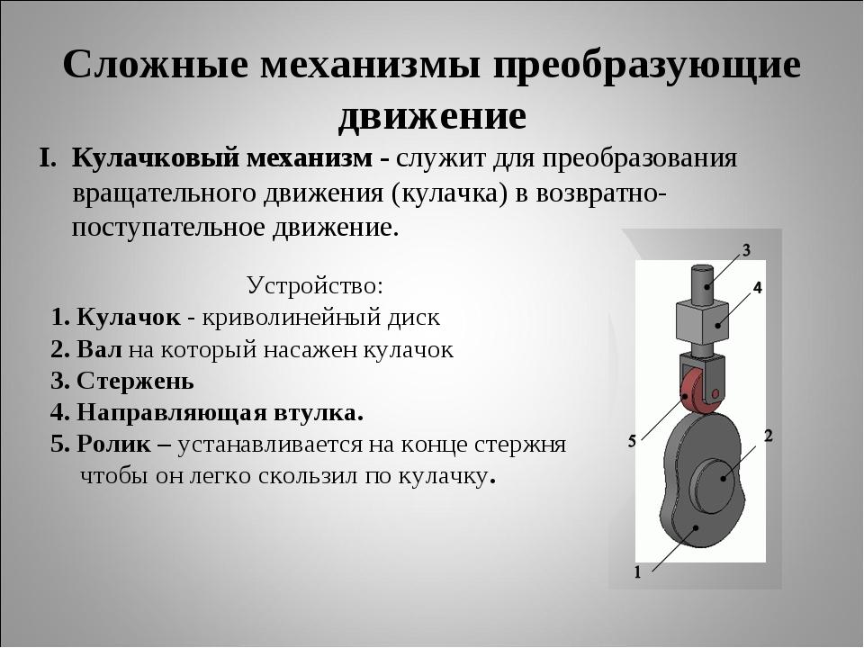 Принцип работы кулачкового выключателя