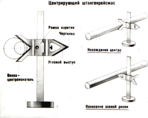 Гост 164-90 «штангенрейсмасы. технические условия»