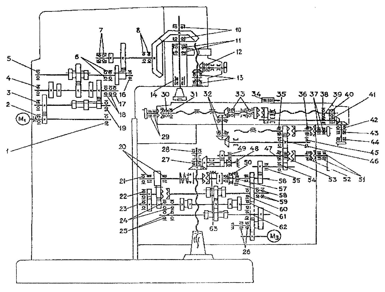 Описание возможностей вертикально-фрезерного станка вм127