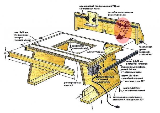 Фрезерный стол своими руками, пошаговая инструкция с чертежами