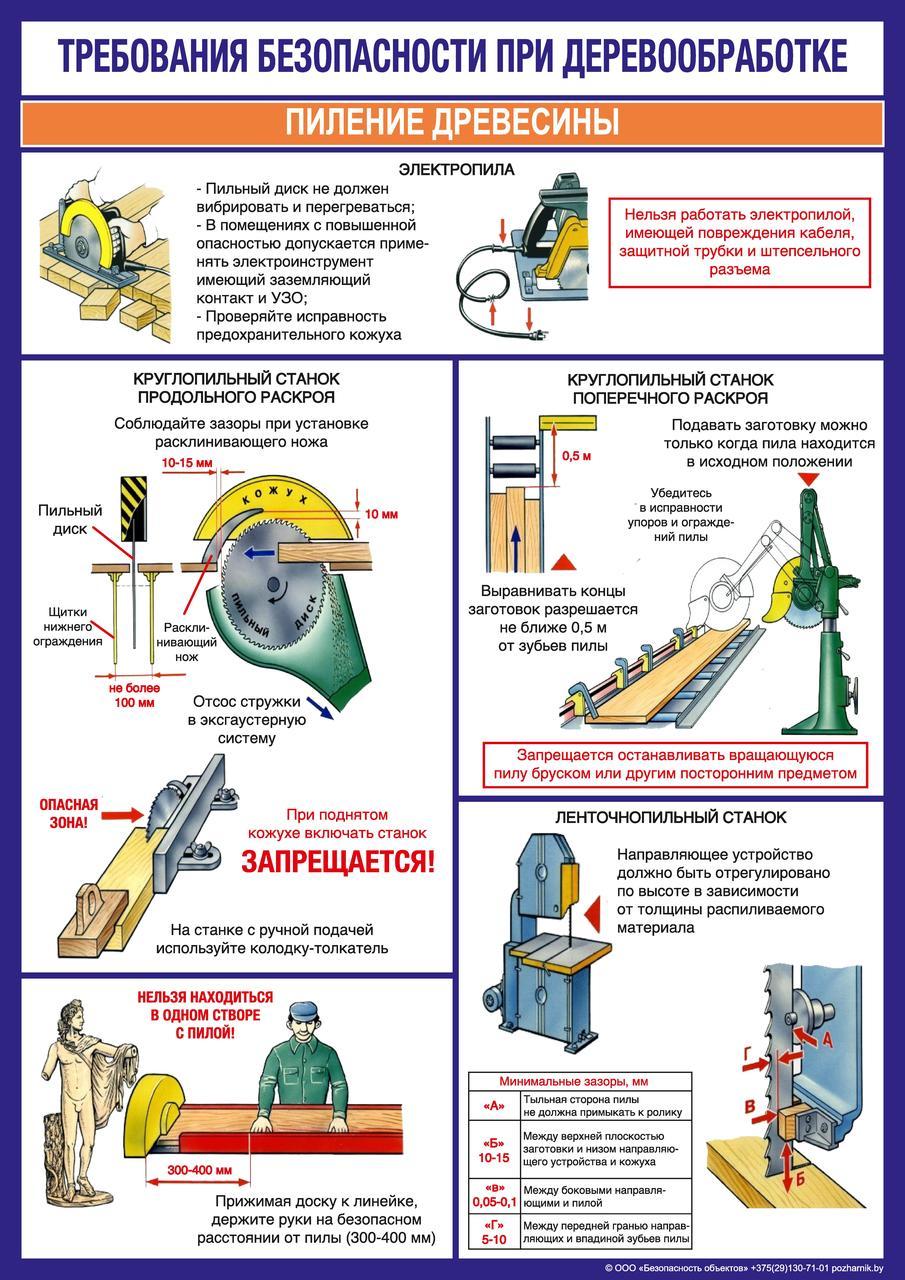 Работа бензопилой— инструкция, запуск, техника безопасности
