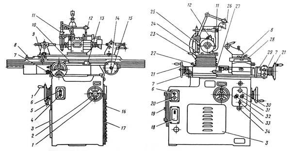 Станок универсально-заточной механизированный 3д642е - всё для чайников