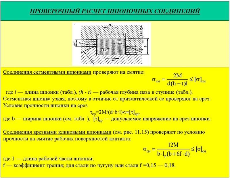 Расчет шпоночного соединения