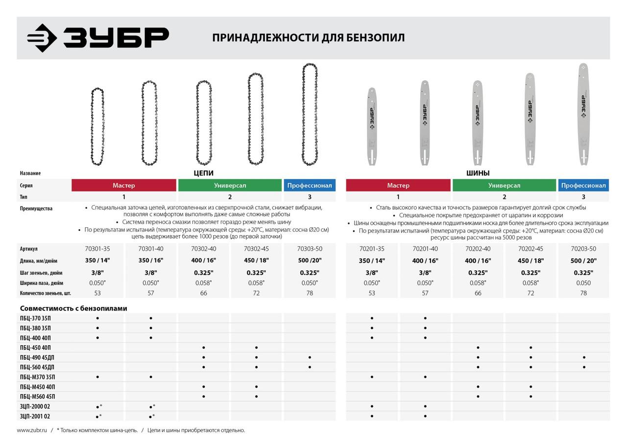 Таблица для цепей бензопил