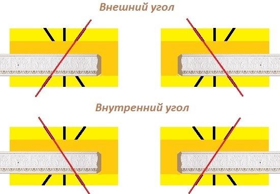 Как отрезать пластиковый плинтус - 3 способа и пошаговые инструкции!