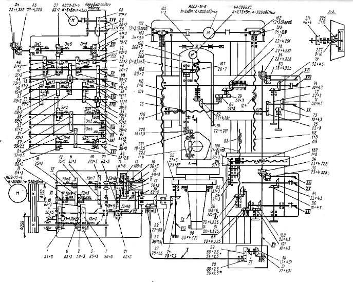 Токарно-карусельный станок 1516: технические характеристики, схемы