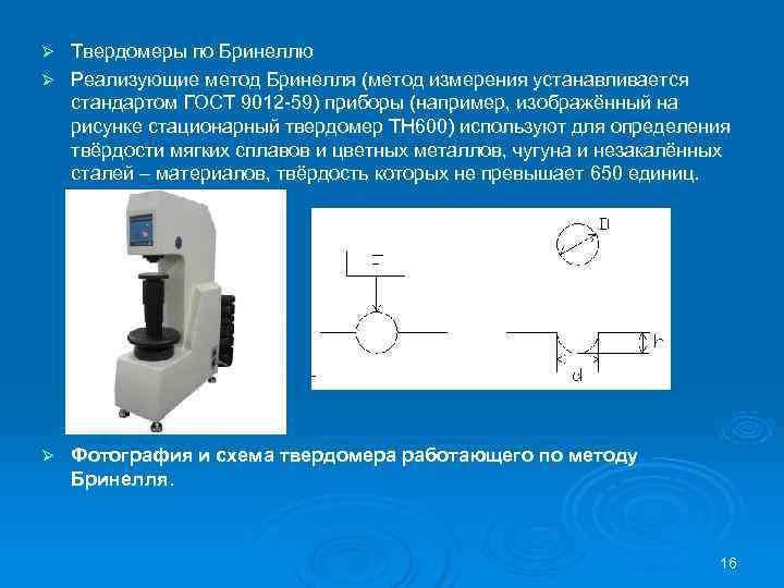 Радиографический контроль