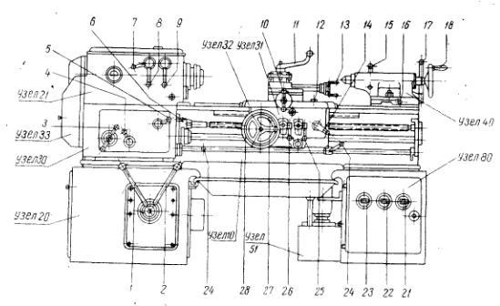 Обзор характеристик токарного станка 1а616