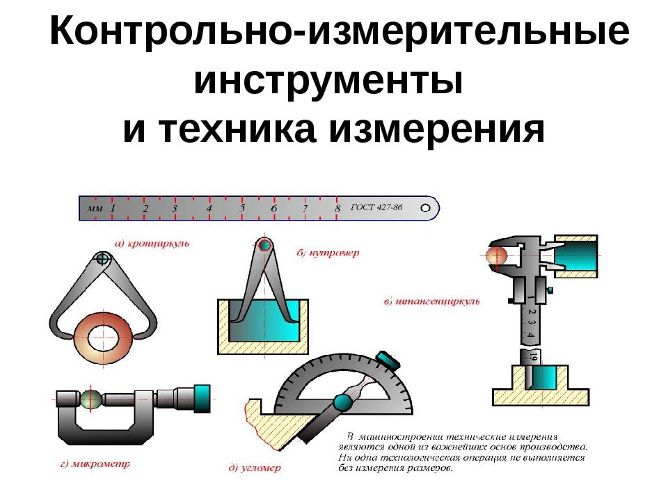 Виды контрольно-измерительных приборов: обзор + фото
