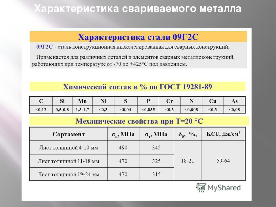 Сталь: классификация и расшифровка маркировки 12х18н10т