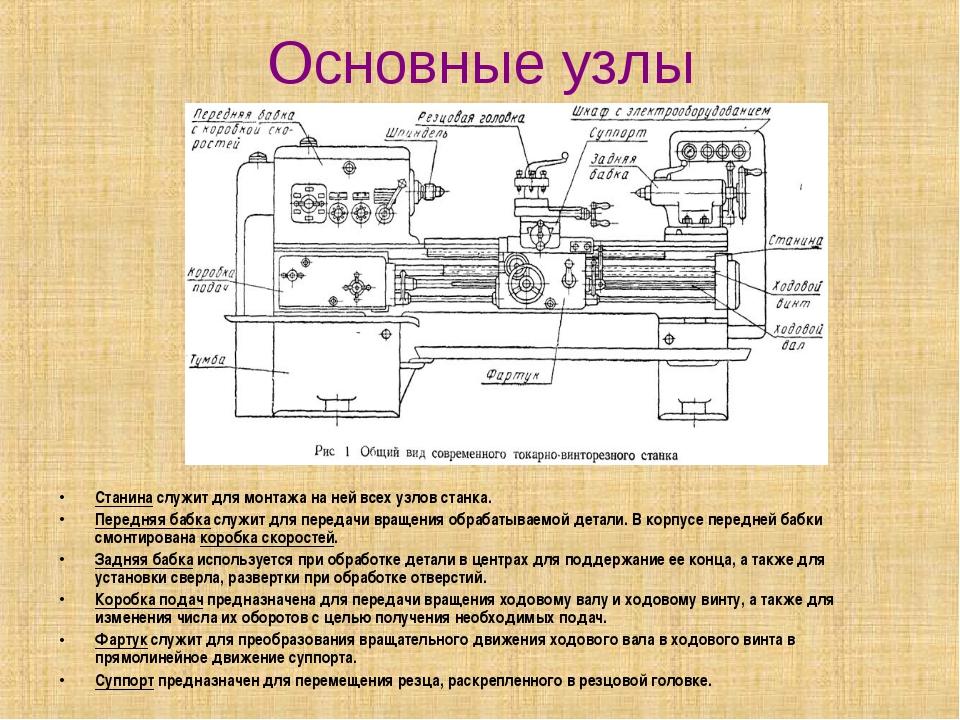 Токарные приспособления: виды, оправка для токарного станка