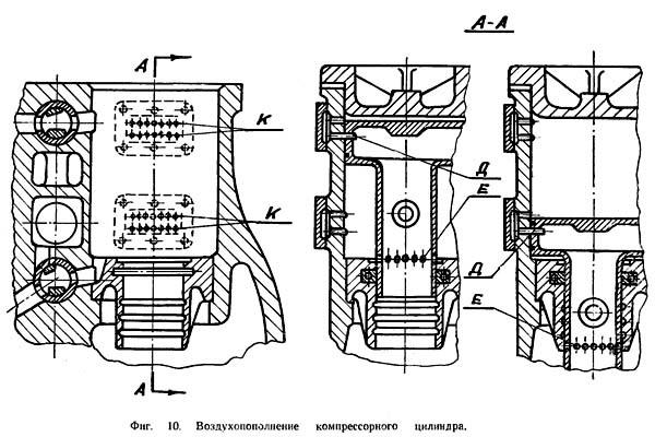 Мв-412 молот ковочный пневматический кузнечный. паспорт, схемы, описание, характеристики