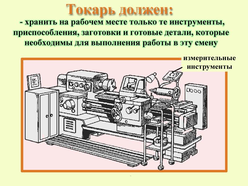 Инструкция по охране труда работа на станке токарно-револьверном