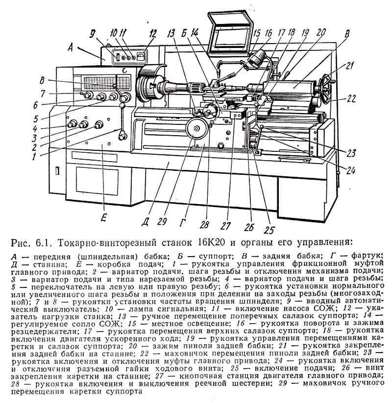 Дип-500 станок универсальный токарно-винторезныйсхемы, описание, характеристики