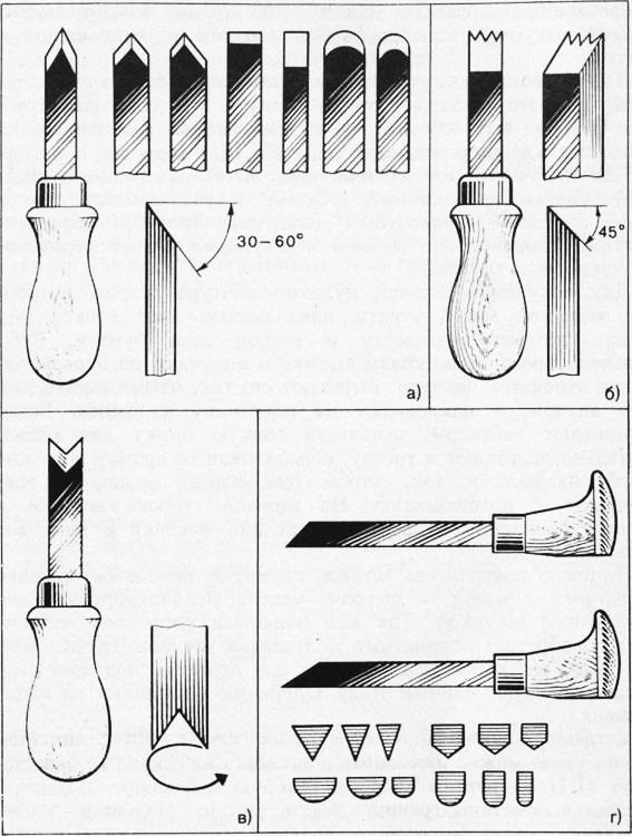 Как сделать гравировку на металле в домашних условиях