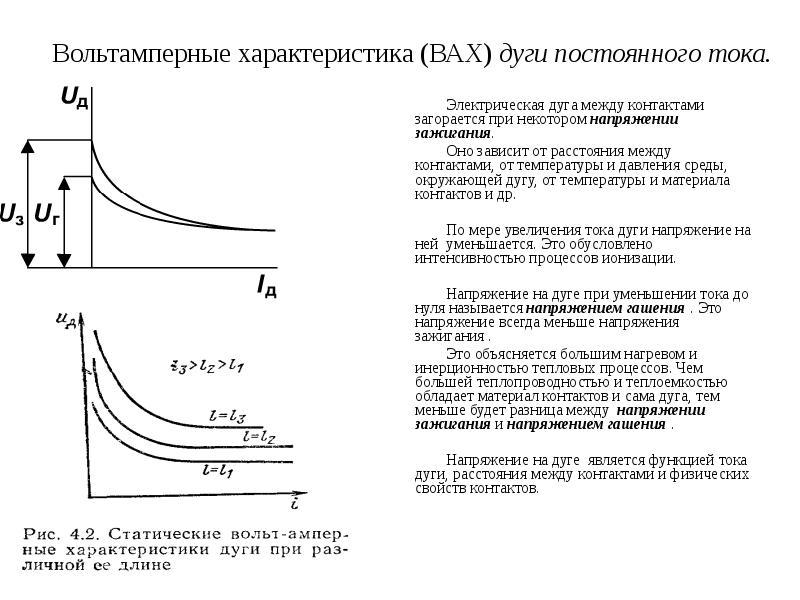 Вольт-амперная характеристика дуги (вах) | сварка и сварщик