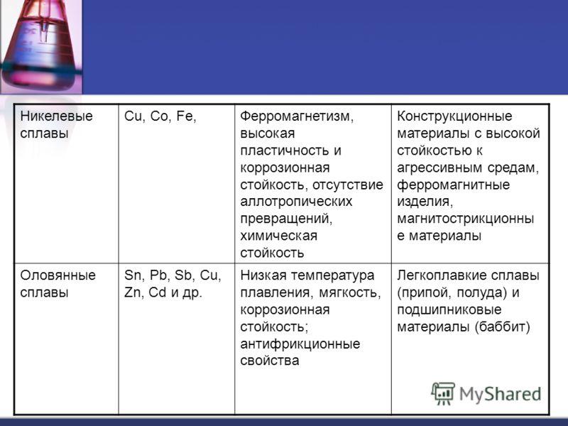 Томпак: состав сплава и характеристики