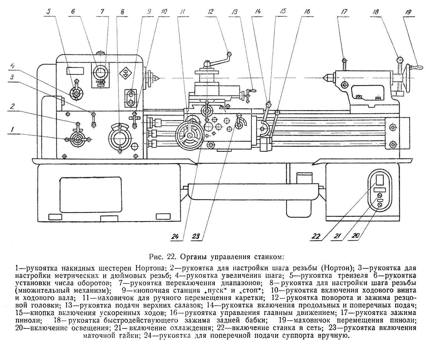 Возможности, технические характеристики и схемы токарного станка 1а616