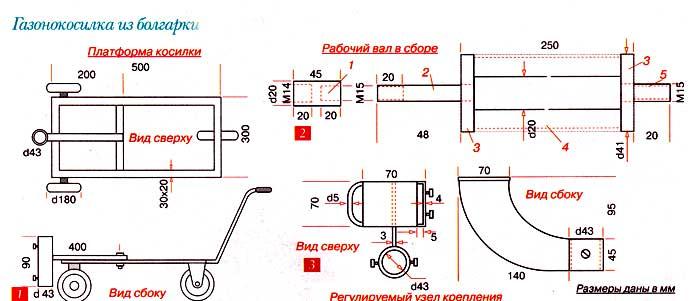 Насадка штроборез на болгарку: изготовление своими руками