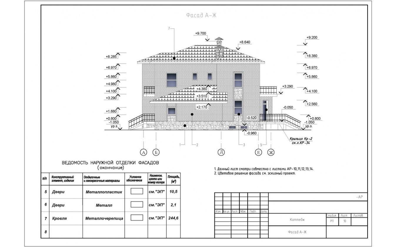 Эскизный проект:госты, состав, оформление — изучаем основательно
